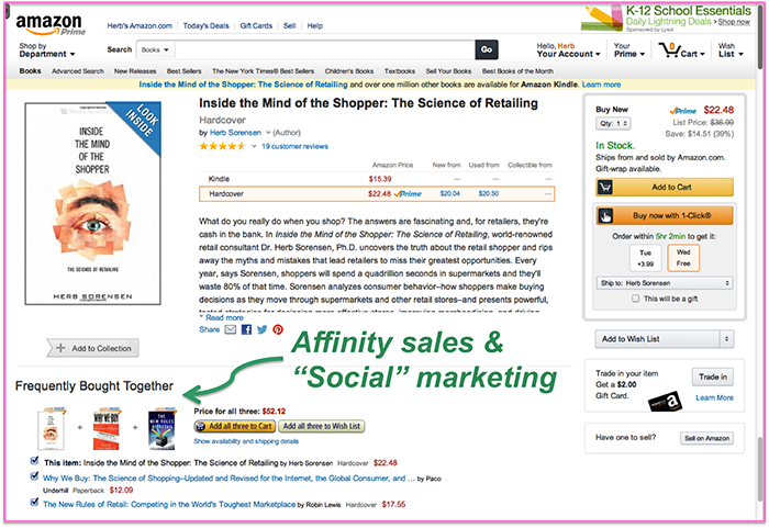 Amazon Affinity sales and Social marketing