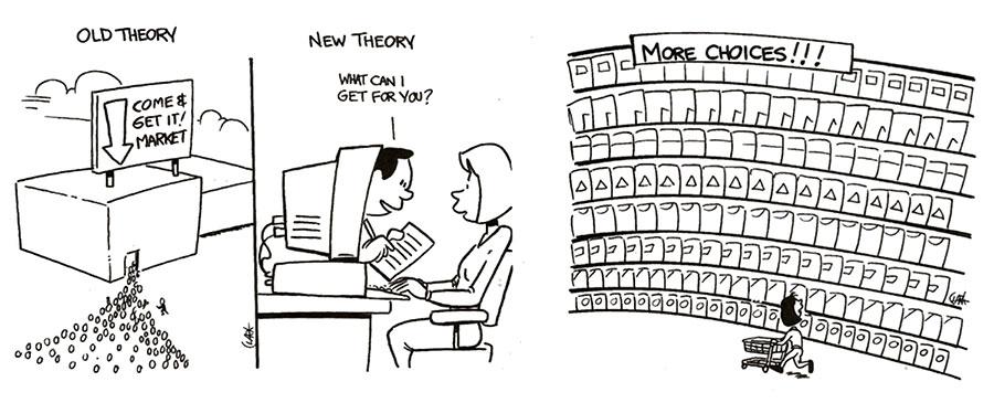 2 theories